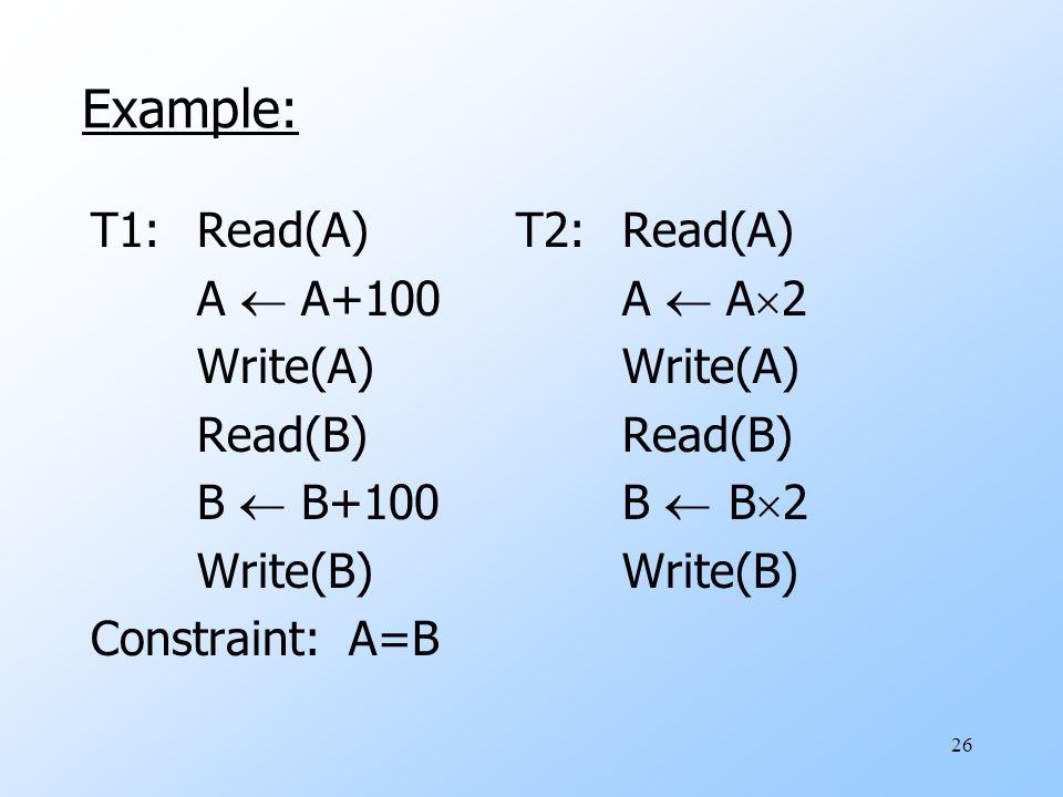 26 Example: T1:Read(A)T2:Read(A) A  A+100A  A  2Write(A)Read(B) B  B+100B  B  2Write(B) Constraint: A=B