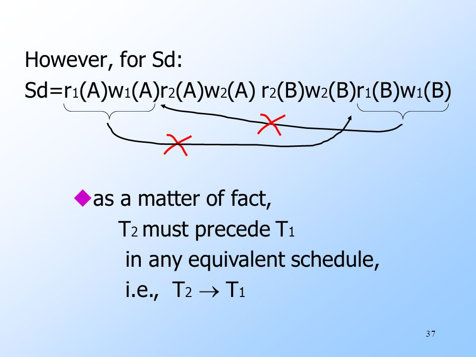 37 However, for Sd: Sd=r 1 (A)w 1 (A)r 2 (A)w 2 (A) r 2 (B)w 2 (B)r 1 (B)w 1 (B) uas a matter of fact, T 2 must precede T 1 in any equivalent schedule
