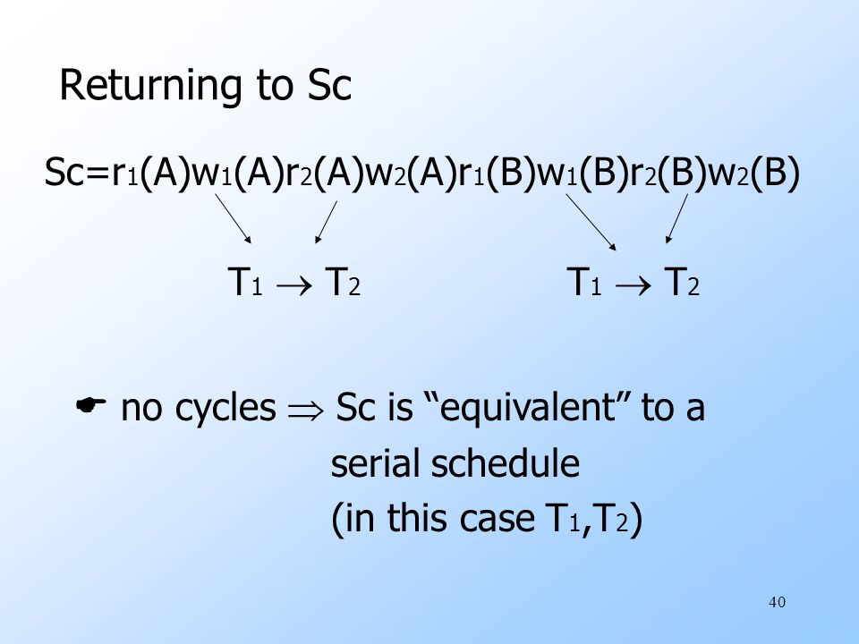 "40 Returning to Sc Sc=r 1 (A)w 1 (A)r 2 (A)w 2 (A)r 1 (B)w 1 (B)r 2 (B)w 2 (B) T 1  T 2 T 1  T 2  no cycles  Sc is ""equivalent"" to a serial schedu"