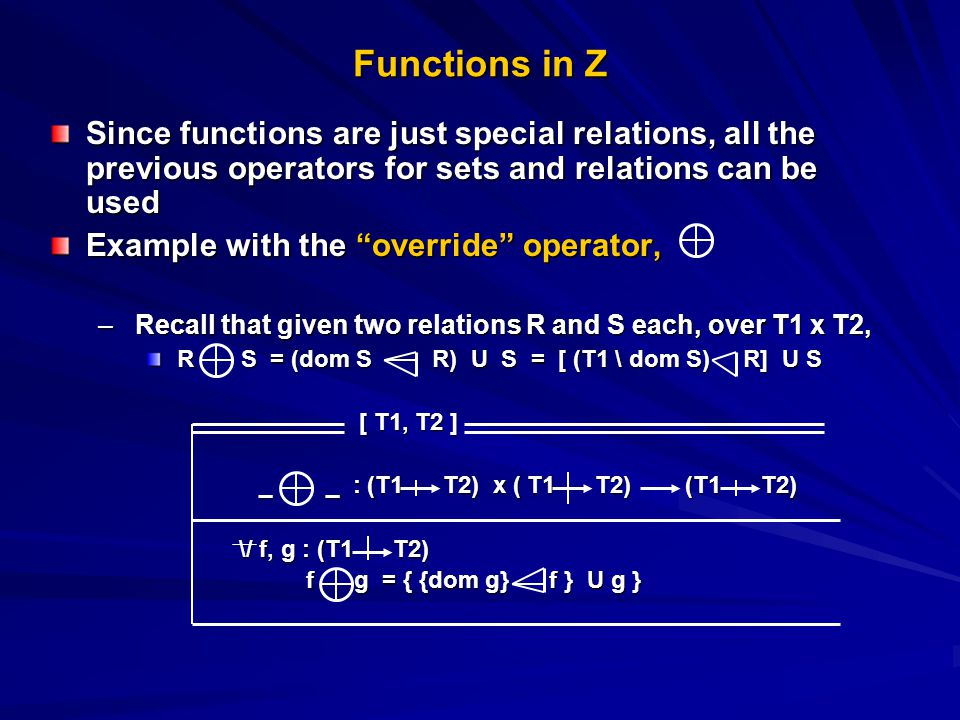 Functions in Z Since functions are just special relations, all the previous operators for sets and relations can be used Example with the override operator, – Recall that given two relations R and S each, over T1 x T2, R S = (dom S R) U S = [ (T1 \ dom S) R] U S R S = (dom S R) U S = [ (T1 \ dom S) R] U S [ T1, T2 ] [ T1, T2 ] _ _ : (T1 T2) x ( T1 T2) (T1 T2) _ _ : (T1 T2) x ( T1 T2) (T1 T2) \/ f, g : (T1 T2) \/ f, g : (T1 T2) f g = { {dom g} f } U g } f g = { {dom g} f } U g }