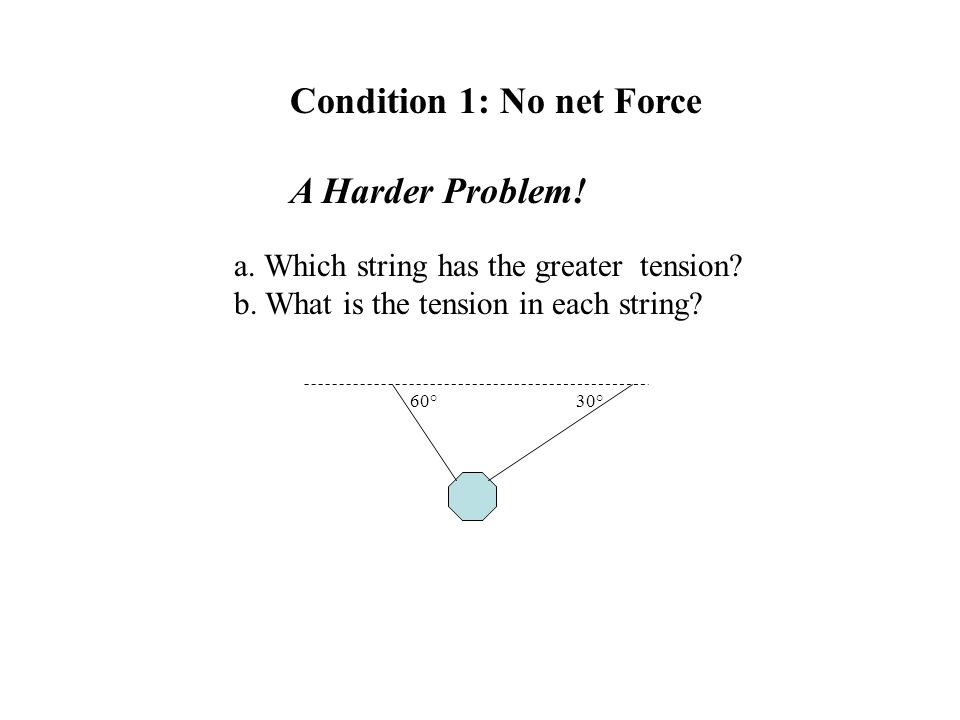 30°60° Condition 1: No net Force A Harder Problem! a. Which string has the greater tension? b. What is the tension in each string?