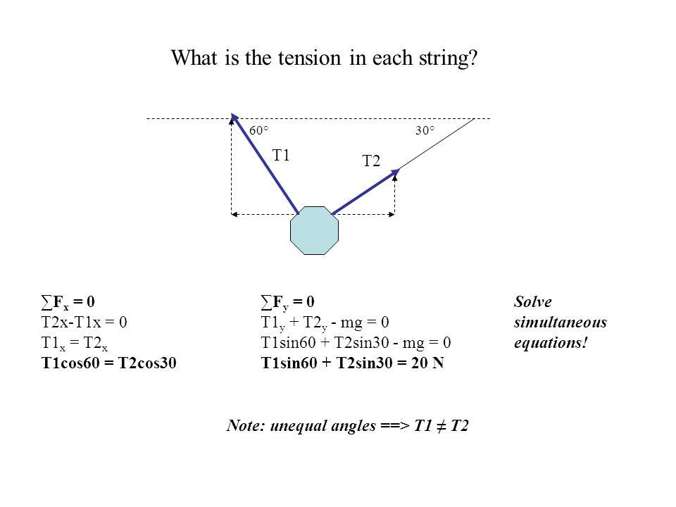 ∑F y = 0 T1 y + T2 y - mg = 0 T1sin60 + T2sin30 - mg = 0 T1sin60 + T2sin30 = 20 N Solve simultaneous equations! ∑F x = 0 T2x-T1x = 0 T1 x = T2 x T1cos