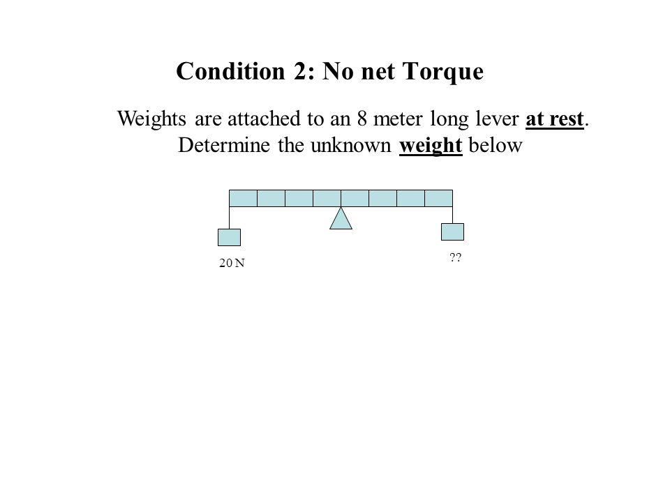 Condition 2: No net Torque Weights are attached to an 8 meter long lever at rest. Determine the unknown weight below 20 N ??