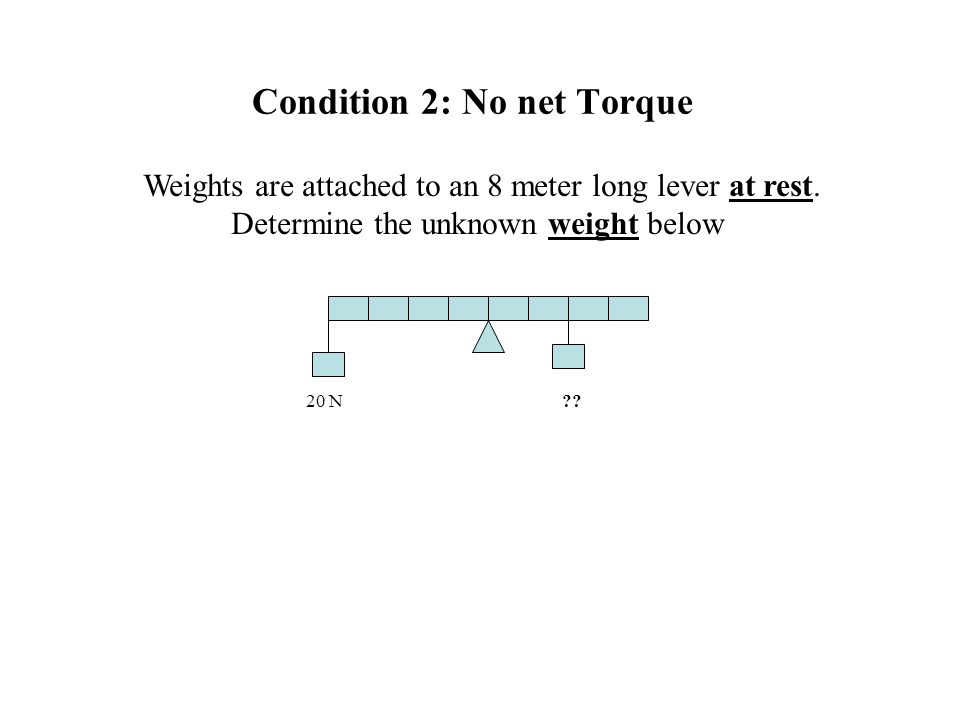 Condition 2: No net Torque 20 N?? Weights are attached to an 8 meter long lever at rest. Determine the unknown weight below