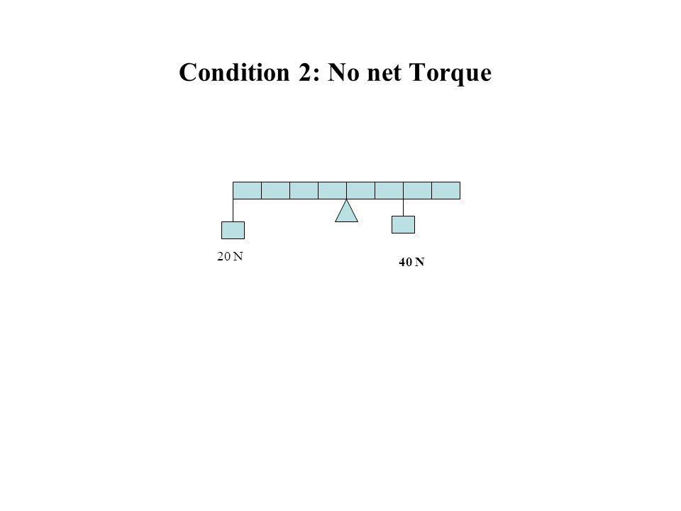 Condition 2: No net Torque 20 N 40 N