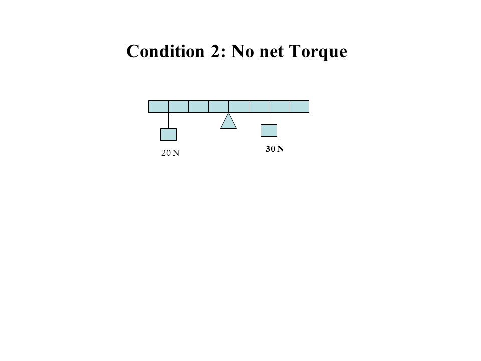 Condition 2: No net Torque 20 N 30 N