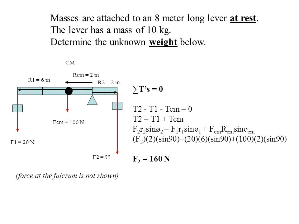 Masses are attached to an 8 meter long lever at rest. The lever has a mass of 10 kg. Determine the unknown weight below. F1 = 20 N CM R1 = 6 m R2 = 2