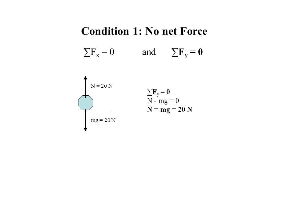 Condition 1: No net Force ∑F x = 0and∑F y = 0 mg = 20 N N = 20 N ∑F y = 0 N - mg = 0 N = mg = 20 N