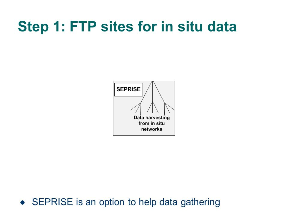 Step 1: FTP sites for in situ data SEPRISE is an option to help data gathering