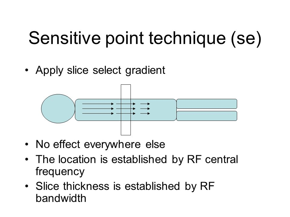 Sensitive point technique (se) Apply slice select gradient No effect everywhere else The location is established by RF central frequency Slice thickne