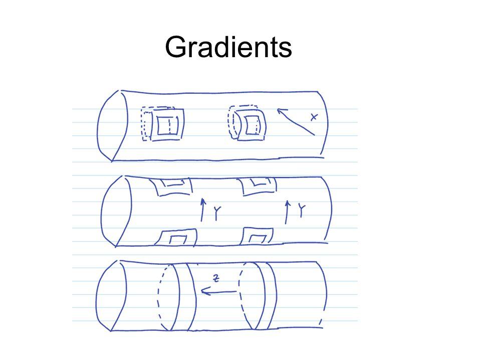 Gradients