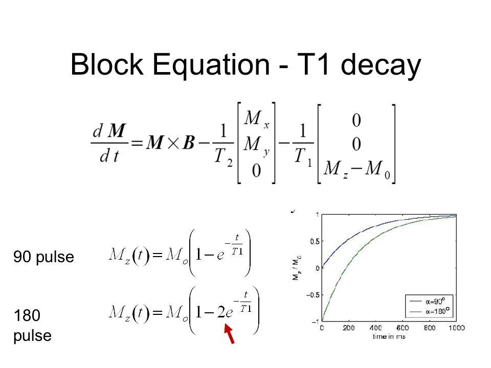 Block Equation - T1 decay 90 pulse 180 pulse