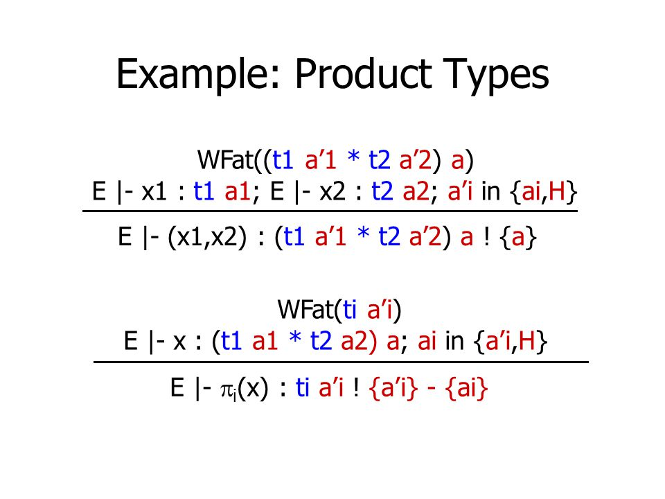 Example: Product Types E |- (x1,x2) : (t1 a'1 * t2 a'2) a .