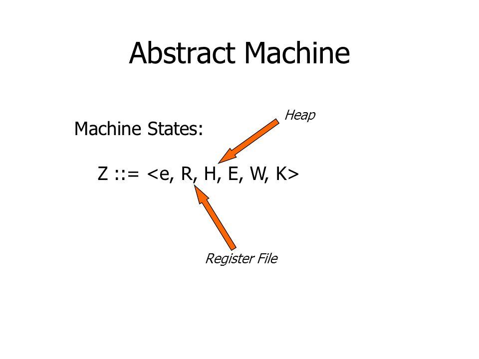 Abstract Machine Machine States: Z ::= Register File Heap