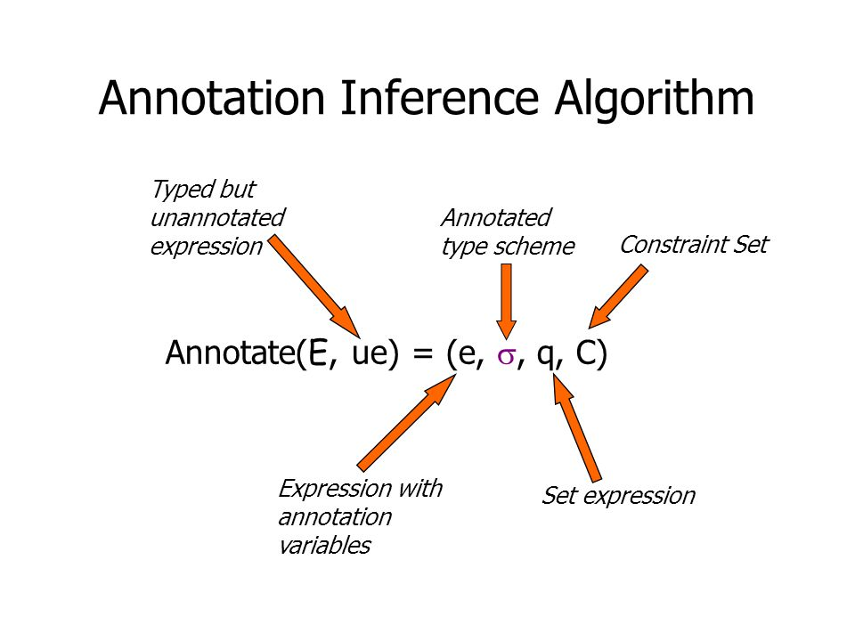 Annotation Inference Algorithm Annotate( E, ue) = (e, , q, C) Set expression Typed but unannotated expression Constraint Set Expression with annotation variables Annotated type scheme