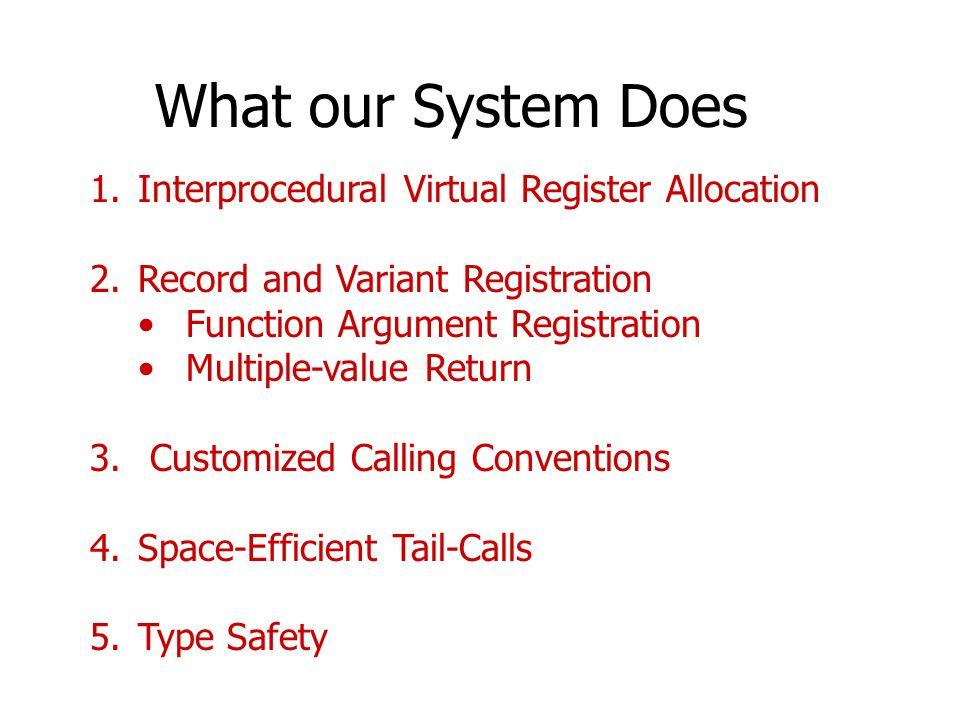 What our System Does 1.Interprocedural Virtual Register Allocation 2.Record and Variant Registration Function Argument Registration Multiple-value Return 3.