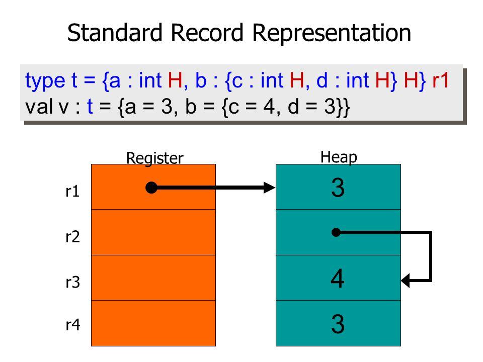 type t = {a : int H, b : {c : int H, d : int H} H} r1 val v : t = {a = 3, b = {c = 4, d = 3}} type t = {a : int H, b : {c : int H, d : int H} H} r1 va