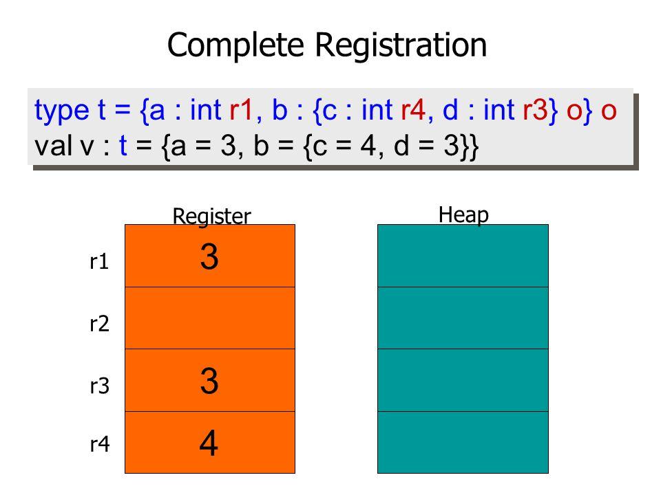 type t = {a : int r1, b : {c : int r4, d : int r3} o} o val v : t = {a = 3, b = {c = 4, d = 3}} type t = {a : int r1, b : {c : int r4, d : int r3} o} o val v : t = {a = 3, b = {c = 4, d = 3}} 3 Heap Register 3 4 r1 r2 r3 r4 Complete Registration
