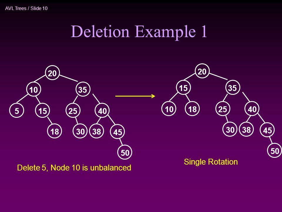 AVL Trees / Slide 10 Deletion Example 1 Delete 5, Node 10 is unbalanced Single Rotation 20 1035 40155 25 18 45 3830 50 20 1535 401810 25 45 3830 50