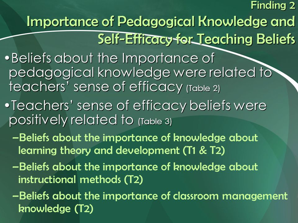 Finding 2 Importance of Pedagogical Knowledge and Self-Efficacy for Teaching Beliefs Beliefs about the Importance of pedagogical knowledge were related to teachers' sense of efficacy (Table 2)Beliefs about the Importance of pedagogical knowledge were related to teachers' sense of efficacy (Table 2) Teachers' sense of efficacy beliefs were positively related to (Table 3)Teachers' sense of efficacy beliefs were positively related to (Table 3) –Beliefs about the importance of knowledge about learning theory and development (T1 & T2) –Beliefs about the importance of knowledge about instructional methods (T2) –Beliefs about the importance of classroom management knowledge (T2)