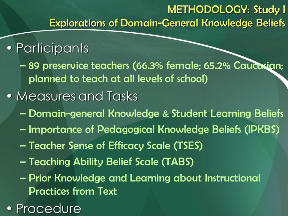 METHODOLOGY: Study I Explorations of Domain-General Knowledge Beliefs ParticipantsParticipants –89 preservice teachers (66.3% female; 65.2% Caucasian; planned to teach at all levels of school) Measures and TasksMeasures and Tasks –Domain-general Knowledge & Student Learning Beliefs –Importance of Pedagogical Knowledge Beliefs (IPKBS) –Teacher Sense of Efficacy Scale (TSES) –Teaching Ability Belief Scale (TABS) –Prior Knowledge and Learning about Instructional Practices from Text ProcedureProcedure