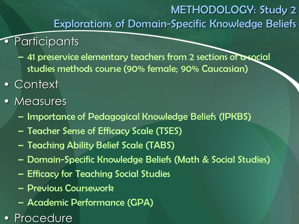 METHODOLOGY: Study 2 Explorations of Domain-Specific Knowledge Beliefs ParticipantsParticipants –41 preservice elementary teachers from 2 sections of a social studies methods course (90% female; 90% Caucasian) ContextContext MeasuresMeasures –Importance of Pedagogical Knowledge Beliefs (IPKBS) –Teacher Sense of Efficacy Scale (TSES) –Teaching Ability Belief Scale (TABS) –Domain-Specific Knowledge Beliefs (Math & Social Studies) –Efficacy for Teaching Social Studies –Previous Coursework –Academic Performance (GPA) ProcedureProcedure