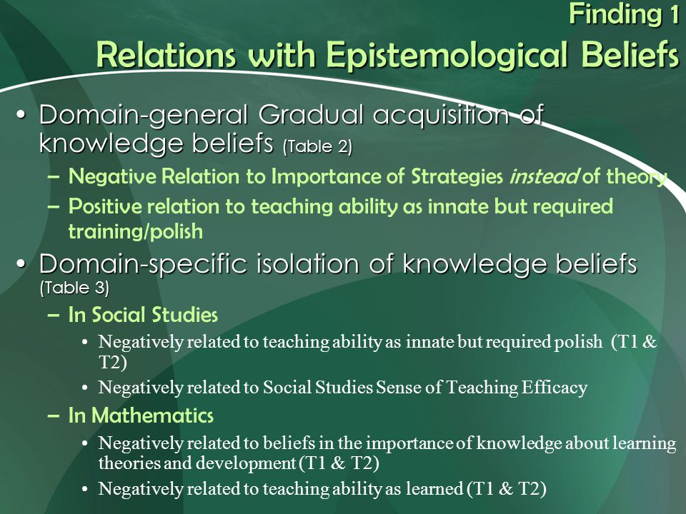Finding 1 Relations with Epistemological Beliefs Domain-general Gradual acquisition of knowledge beliefs (Table 2)Domain-general Gradual acquisition of knowledge beliefs (Table 2) –Negative Relation to Importance of Strategies instead of theory –Positive relation to teaching ability as innate but required training/polish Domain-specific isolation of knowledge beliefs (Table 3)Domain-specific isolation of knowledge beliefs (Table 3) –In Social Studies Negatively related to teaching ability as innate but required polish (T1 & T2) Negatively related to Social Studies Sense of Teaching Efficacy –In Mathematics Negatively related to beliefs in the importance of knowledge about learning theories and development (T1 & T2) Negatively related to teaching ability as learned (T1 & T2)