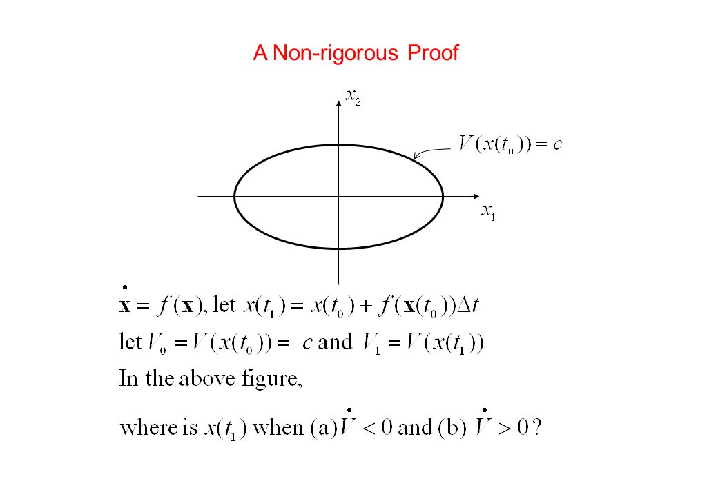 A Non-rigorous Proof