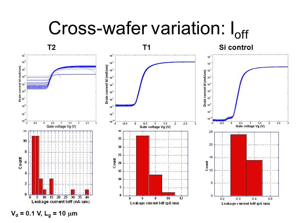 Cross-wafer variation: I off V d = 0.1 V, L g = 10  m T2 T1Si control