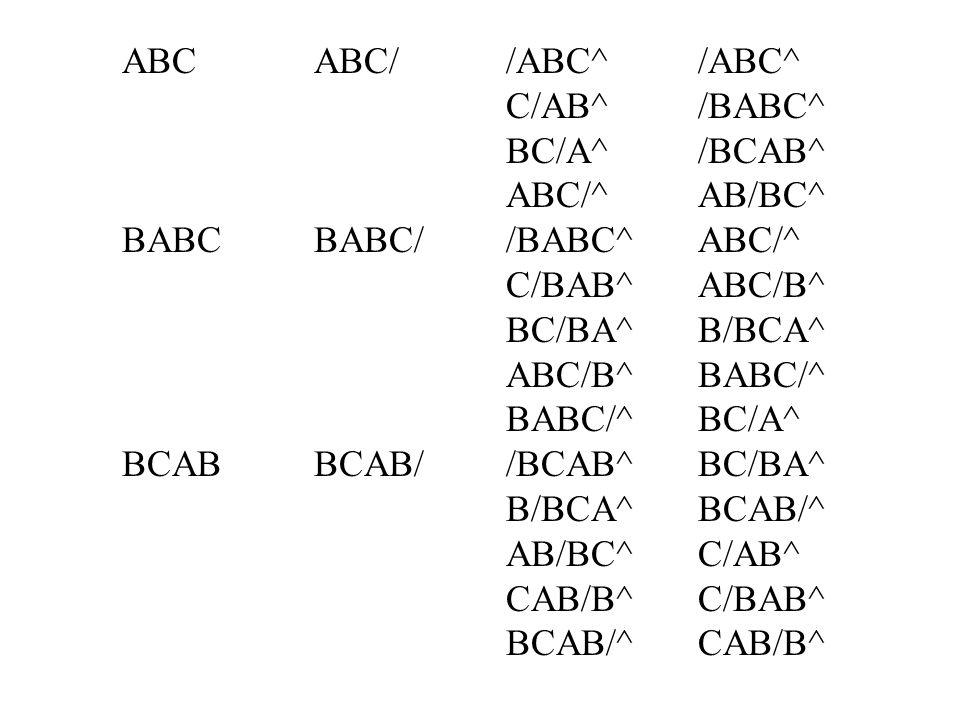 ABCABC//ABC^/ABC^ C/AB^/BABC^ BC/A^/BCAB^ ABC/^AB/BC^ BABCBABC//BABC^ABC/^ C/BAB^ABC/B^ BC/BA^B/BCA^ ABC/B^BABC/^ BABC/^BC/A^ BCABBCAB//BCAB^BC/BA^ B/BCA^BCAB/^ AB/BC^C/AB^ CAB/B^C/BAB^ BCAB/^CAB/B^