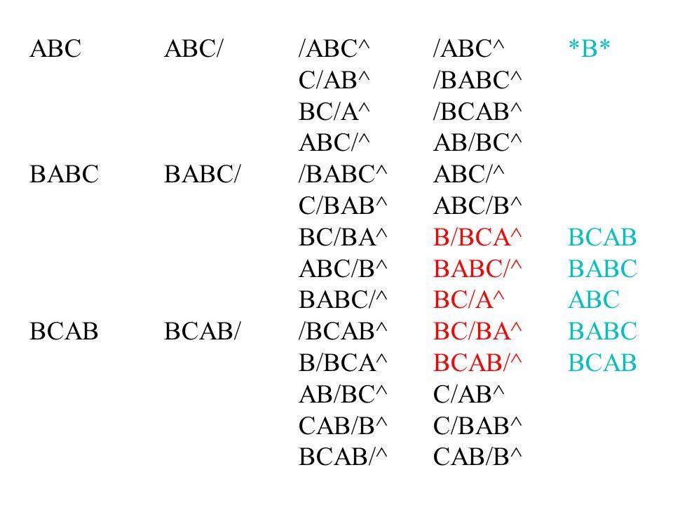 ABCABC//ABC^/ABC^*B* C/AB^/BABC^ BC/A^/BCAB^ ABC/^AB/BC^ BABCBABC//BABC^ABC/^ C/BAB^ABC/B^ BC/BA^B/BCA^BCAB ABC/B^BABC/^BABC BABC/^BC/A^ABC BCABBCAB//BCAB^BC/BA^BABC B/BCA^BCAB/^BCAB AB/BC^C/AB^ CAB/B^C/BAB^ BCAB/^CAB/B^