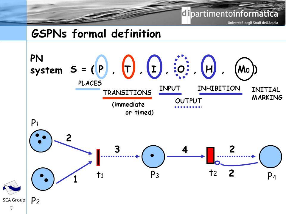 8 SEA Group GSPNs incrementally 2 2 1 P1P1 P2P2 P3P3 t1t1 2 2 1 P1P1 P2P2 P3P3 t1t1 2 2 1 P1P1 P2P2 P3P3 t1t1 2 t2t2 3 Petri Net Stochastic Petri Net Generalized Stochastic Petri Net P4P4