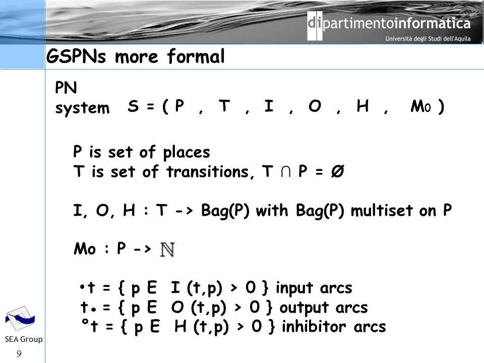 10 SEA Group GSPNs formal example I : t 1 -> P 1, t 1 -> P 2, t 2 -> P 3 O : t 1 -> P 3, t 2 -> P 4 H : t 2 -> P 4 2 3 1 P1P1 P2P2 P3P3 2 P4P4 4 t1t1 t2t2 2 t 1 = { P 1, P 2 } t 1 = { P 3 } °t 1 = Ø t 2 = { P 3 } t 2 = { P 4 } °t 2 = { P 4 } P = { P 1, P 2, P 3, P 4 } T = { t 1, t 2 } Mo: P 1 ->3, P 2 ->2, P 3 ->1, P 4 ->0