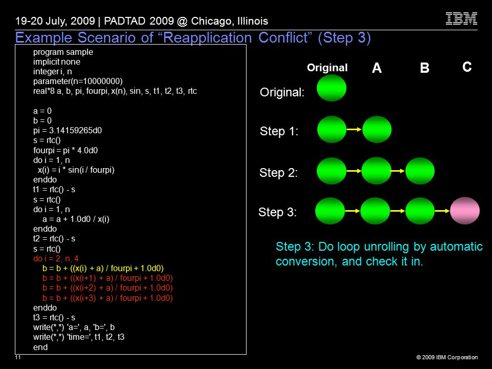 © 2009 IBM Corporation 19-20 July, 2009 | PADTAD 2009 @ Chicago, Illinois 11 Step 3: Do loop unrolling by automatic conversion, and check it in.