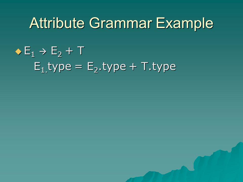 Attribute Grammar Example  E 1  E 2 + T E 1. type = E 2.type + T.type E 1.