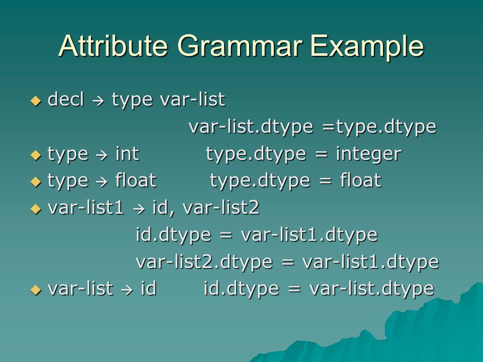 Attribute Grammar Example  decl  type var-list var-list.dtype =type.dtype var-list.dtype =type.dtype  type  int type.dtype = integer  type  float type.dtype = float  var-list1  id, var-list2 id.dtype = var-list1.dtype id.dtype = var-list1.dtype var-list2.dtype = var-list1.dtype var-list2.dtype = var-list1.dtype  var-list  id id.dtype = var-list.dtype