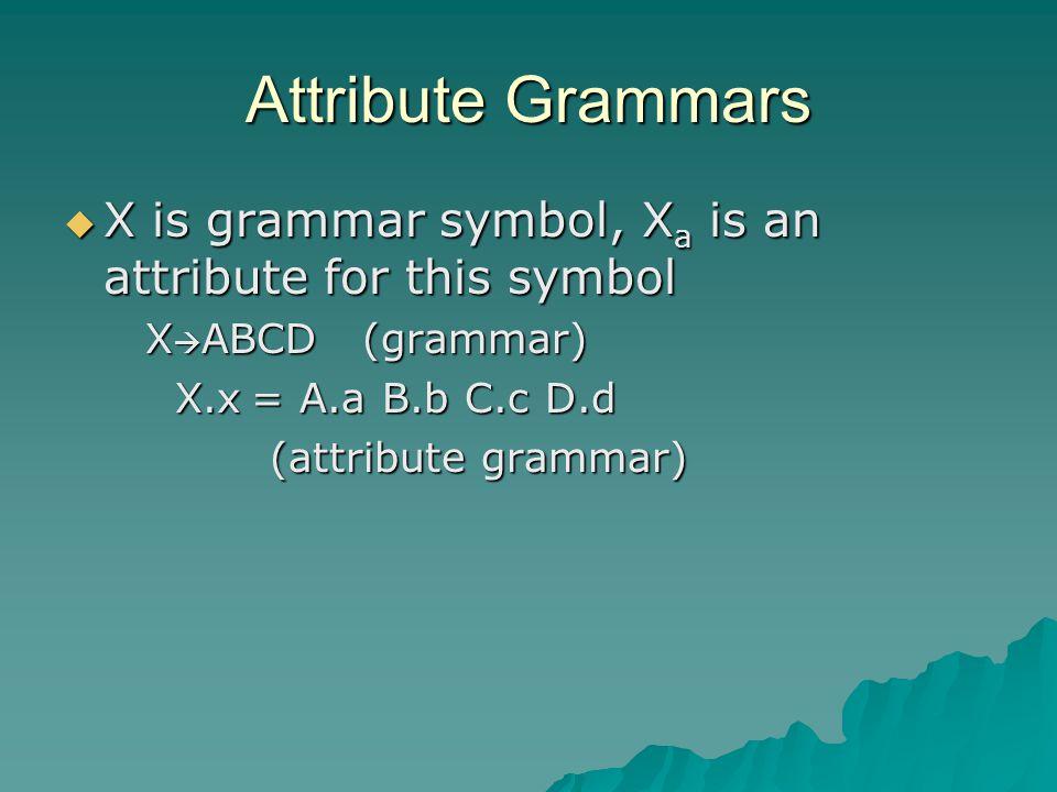 Attribute Grammars  X is grammar symbol, X a is an attribute for this symbol X  ABCD (grammar) X  ABCD (grammar) X.x = A.a B.b C.c D.d X.x = A.a B.b C.c D.d (attribute grammar) (attribute grammar)