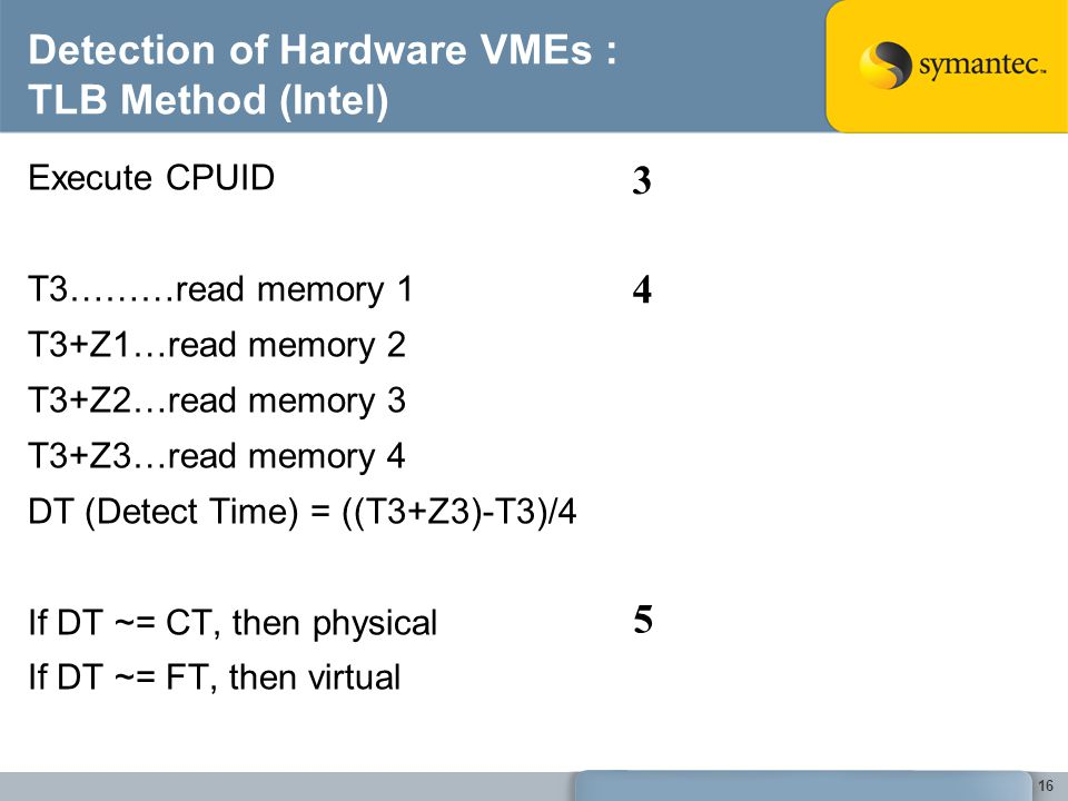 16 Detection of Hardware VMEs : TLB Method (Intel) Execute CPUID T3………read memory 1 T3+Z1…read memory 2 T3+Z2…read memory 3 T3+Z3…read memory 4 DT (Detect Time) = ((T3+Z3)-T3)/4 If DT ~= CT, then physical If DT ~= FT, then virtual 3 4 5
