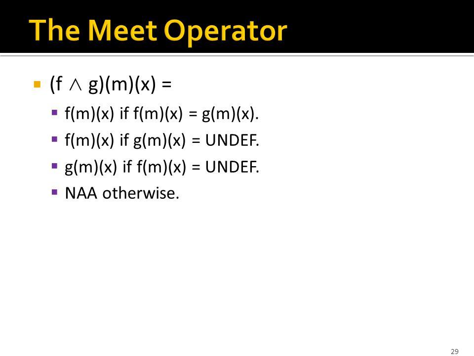 29  (f ∧ g)(m)(x) =  f(m)(x) if f(m)(x) = g(m)(x).