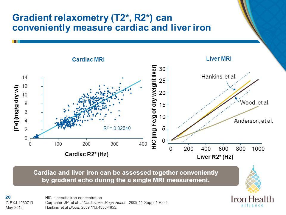 20 G-EXJ-1030713 May 2012 HIC = hepatic iron concentration Carpenter JP, et al. J Cardiovasc Magn Reson. 2009;11 Suppl 1:P224. Hankins et al Blood. 20