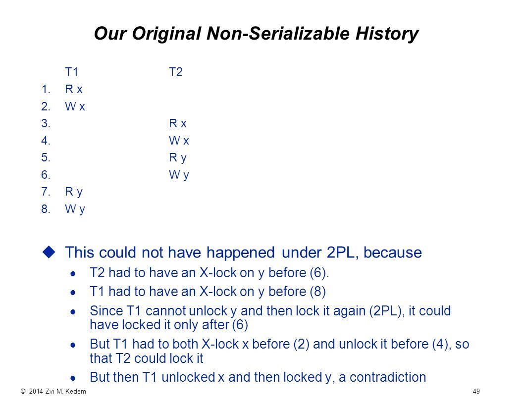 © 2014 Zvi M. Kedem 49 Our Original Non-Serializable History T1T2 1.R x 2.W x 3.