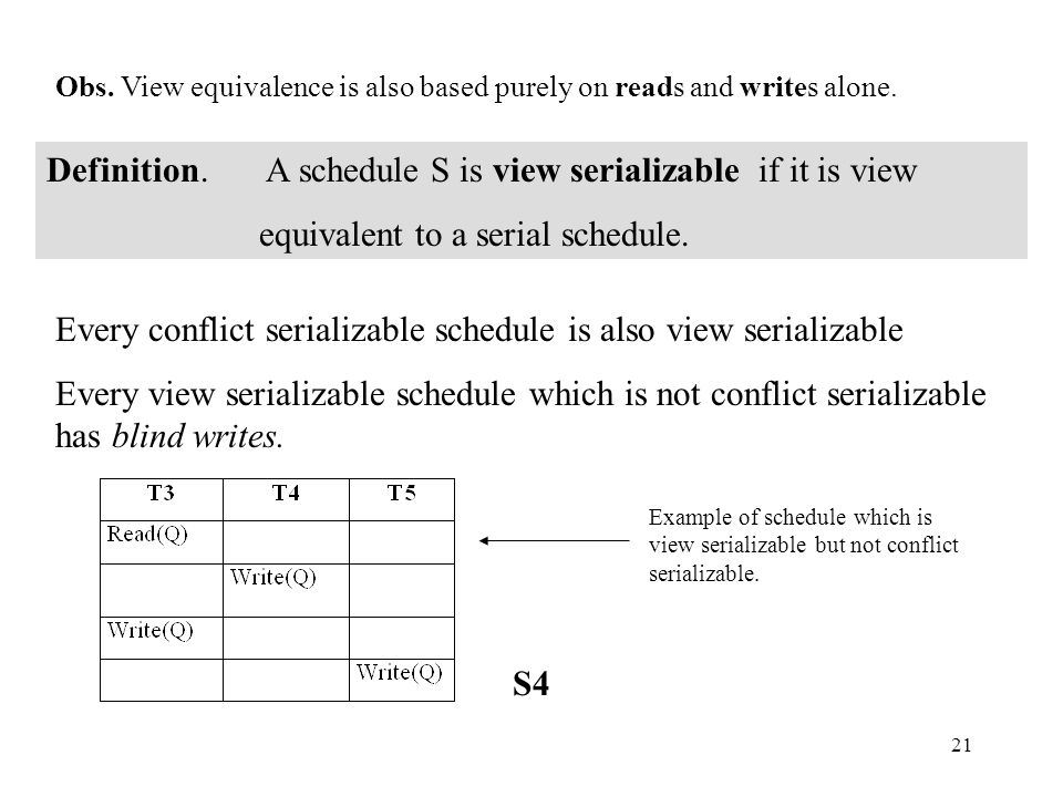 21 Obs. View equivalence is also based purely on reads and writes alone.