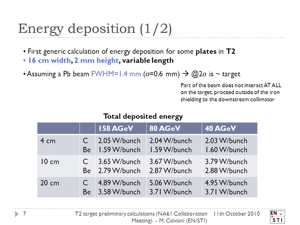 Energy deposition (1/2) 11th October 2010T2 target preliminary calculations (NA61 Collaboration Meeting) - M.