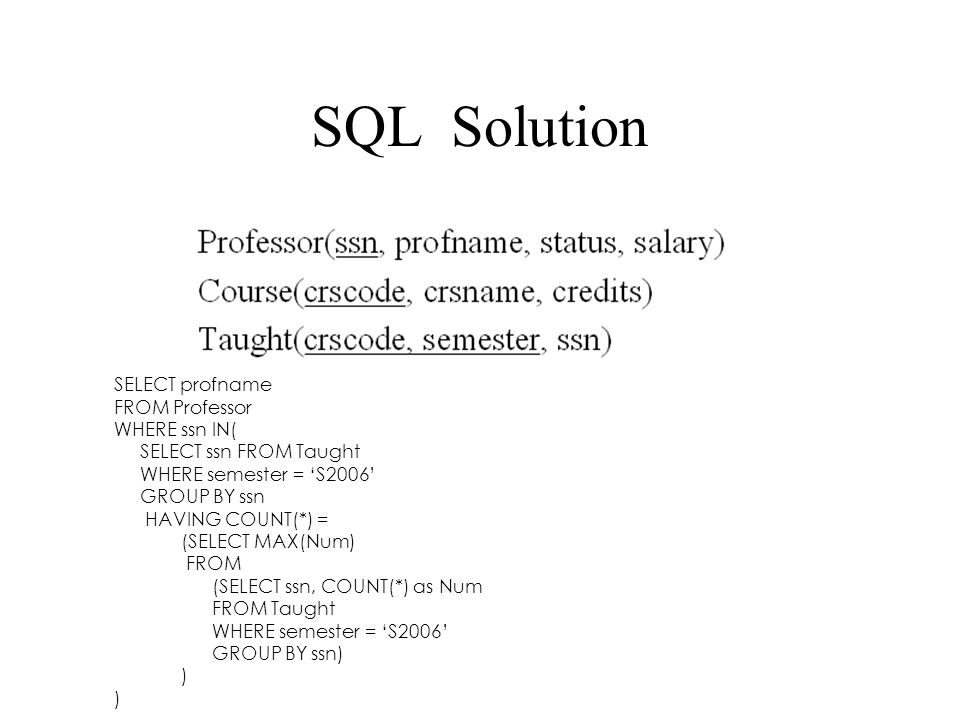 SQL Solution SELECT profname FROM Professor WHERE ssn IN( SELECT ssn FROM Taught WHERE semester = 'S2006' GROUP BY ssn HAVING COUNT(*) = (SELECT MAX(N