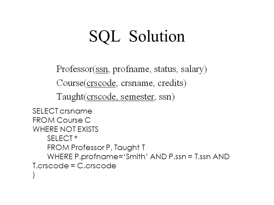 SQL Solution SELECT crsname FROM Course C WHERE NOT EXISTS SELECT * FROM Professor P, Taught T WHERE P.profname='Smith' AND P.ssn = T.ssn AND T.crscod