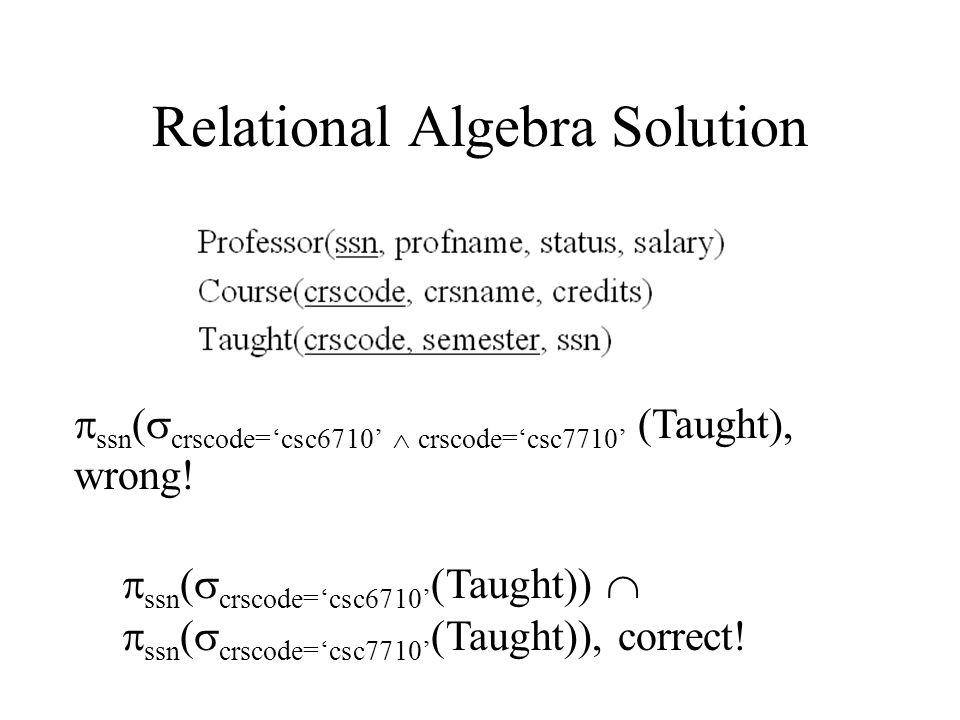 Relational Algebra Solution  ssn (  crscode='csc6710'  crscode='csc7710' (Taught), wrong!  ssn (  crscode='csc6710' (Taught))   ssn (  crscode