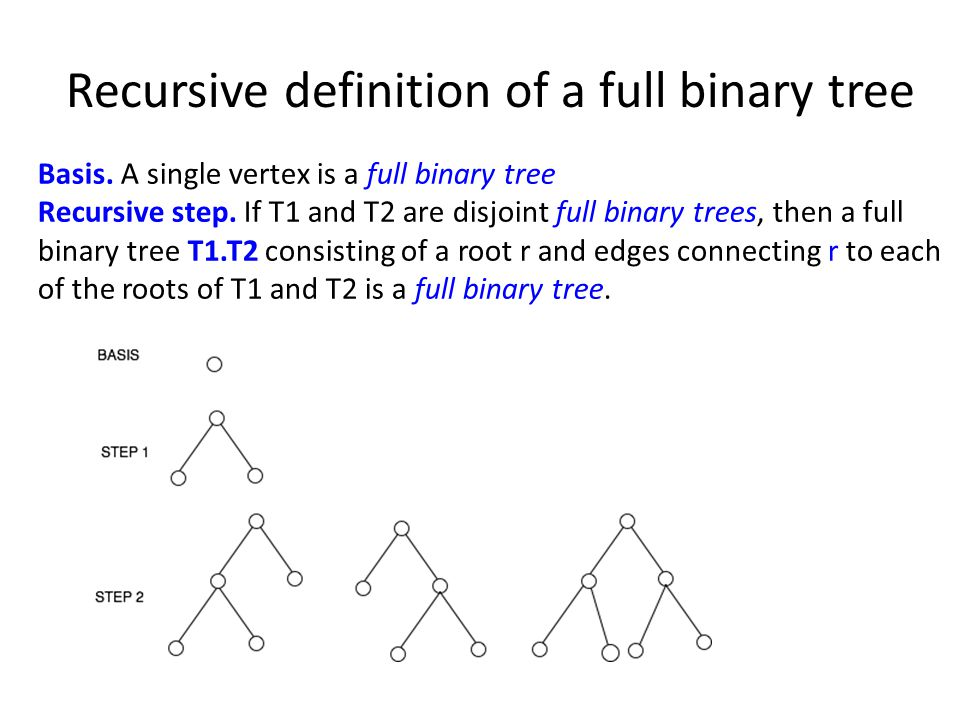 Recursive definition of a full binary tree Basis.