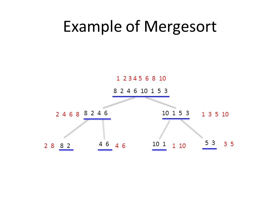 Example of Mergesort