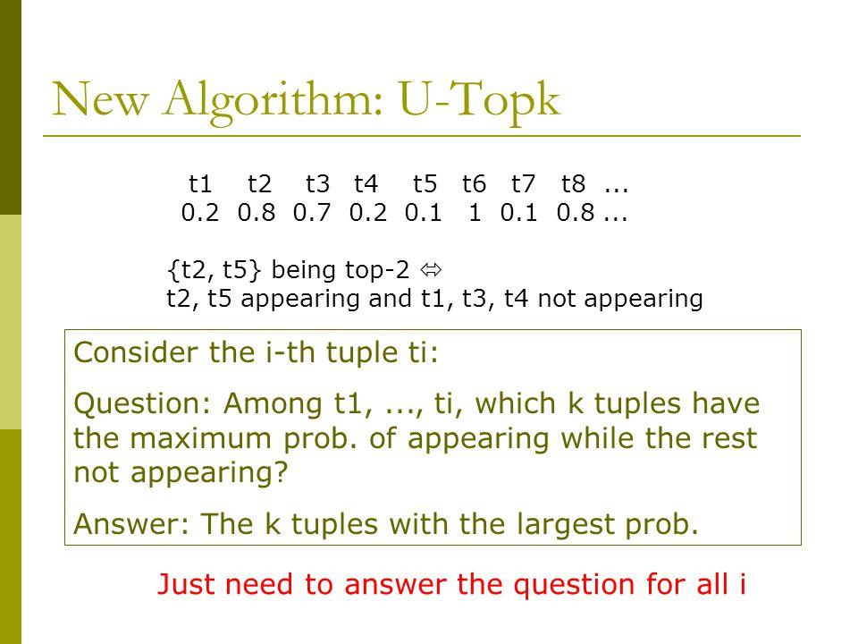 New Algorithm: U-Topk t1 t2 t3 t4 t5 t6 t7 t8... 0.2 0.8 0.7 0.2 0.1 1 0.1 0.8...