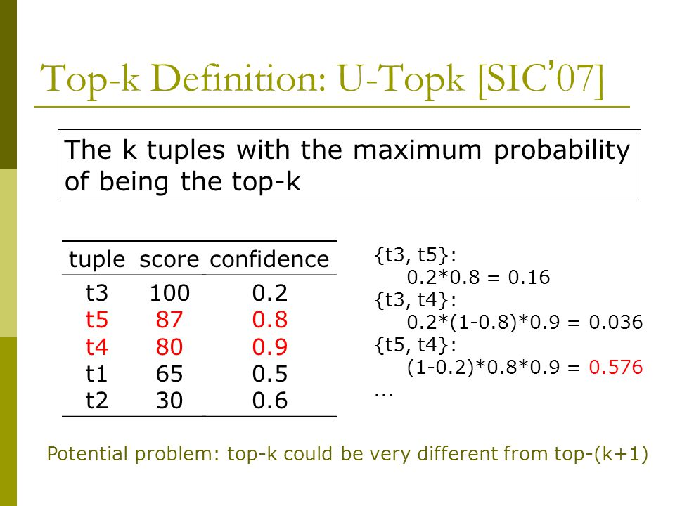 Top-k Definition: U-Topk [SIC ' 07] The k tuples with the maximum probability of being the top-k tuplescore t3 t5 t4 t1 t2 100 87 80 65 30 confidence 0.2 0.8 0.9 0.5 0.6 {t3, t5}: 0.2*0.8 = 0.16 {t3, t4}: 0.2*(1-0.8)*0.9 = 0.036 {t5, t4}: (1-0.2)*0.8*0.9 = 0.576...
